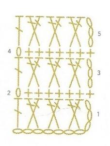 Crossed treble chart